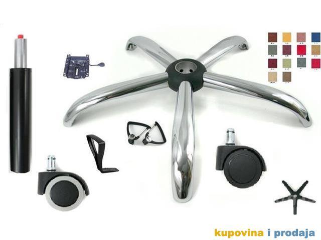 Delovi za radne i kancelariske stolice i fotelje , Kontakt, 063400045